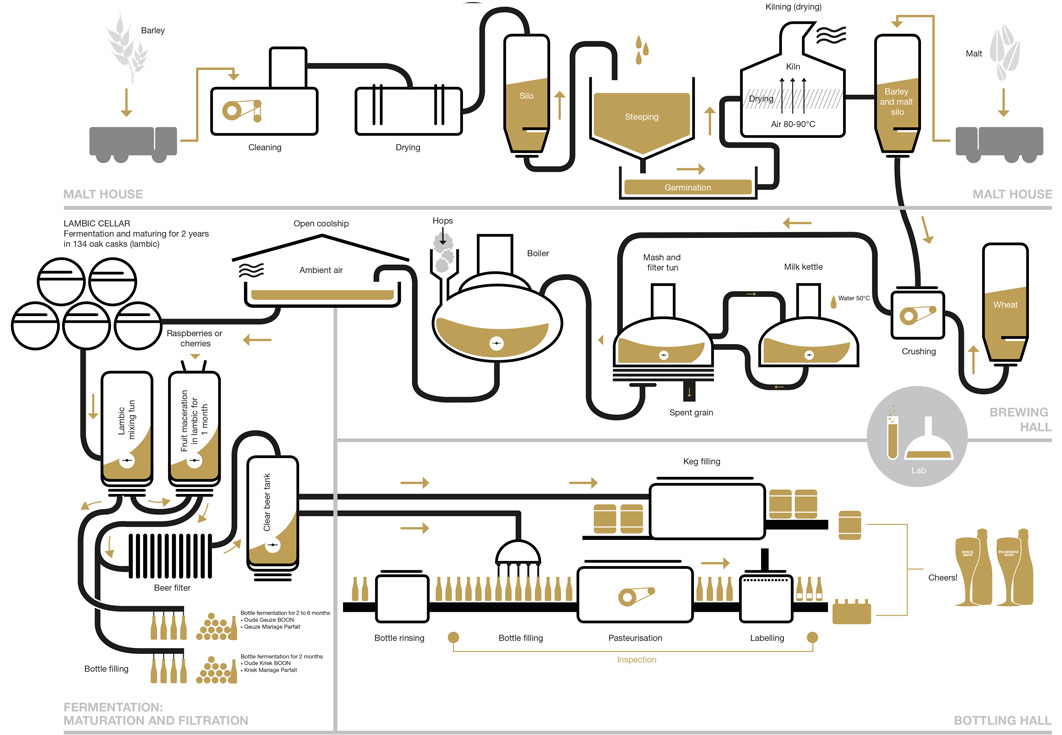 Chemical and Biochemical Means to Detect Alcohol ...