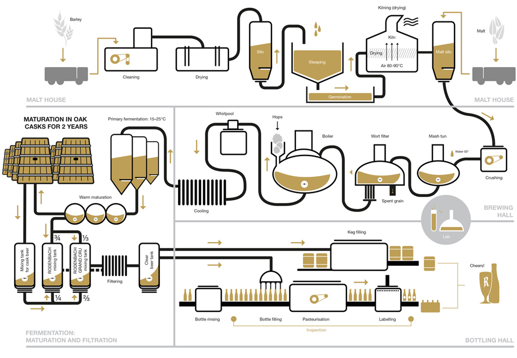 BOON